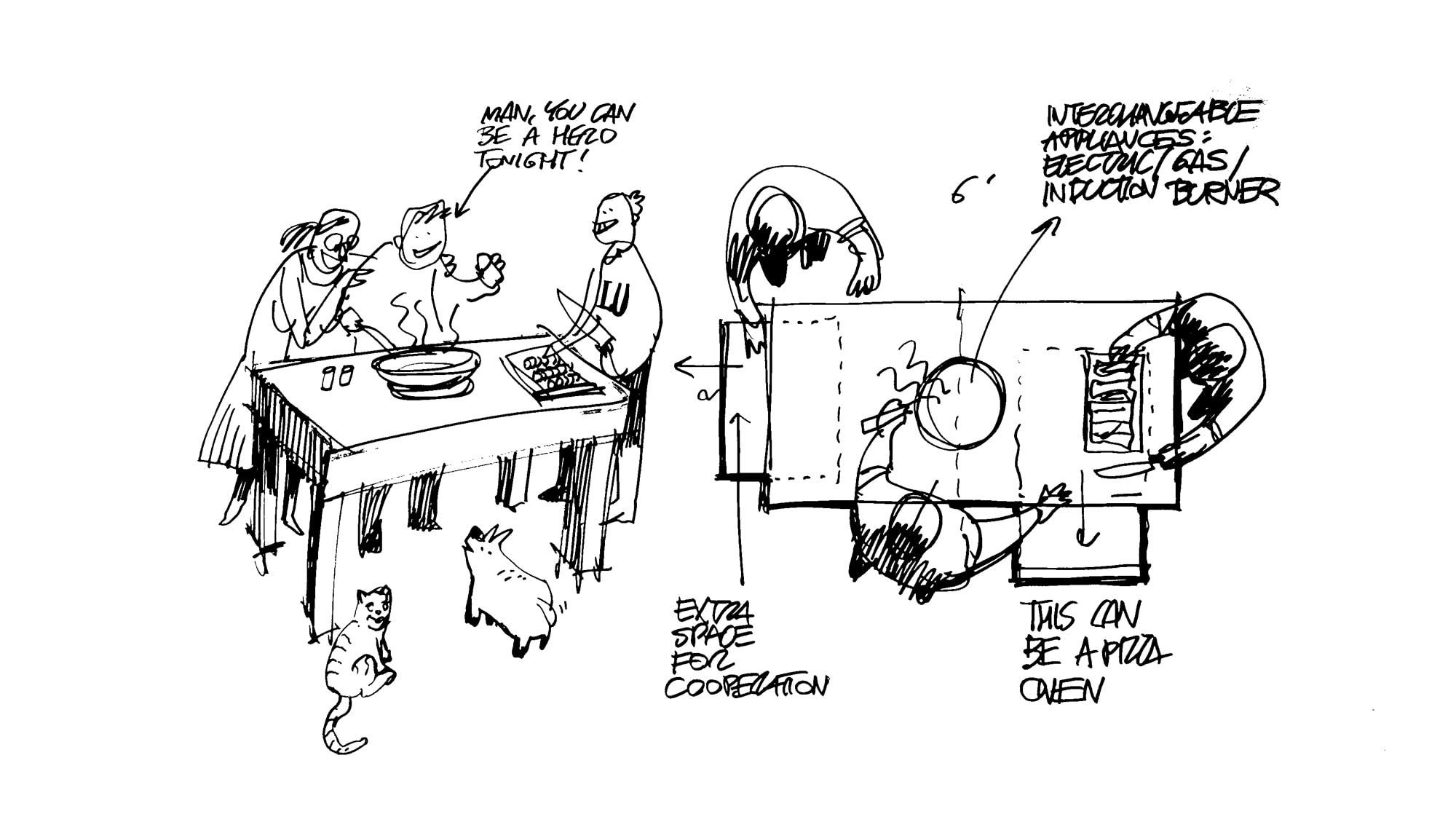 The Louisville Table – SZCZ